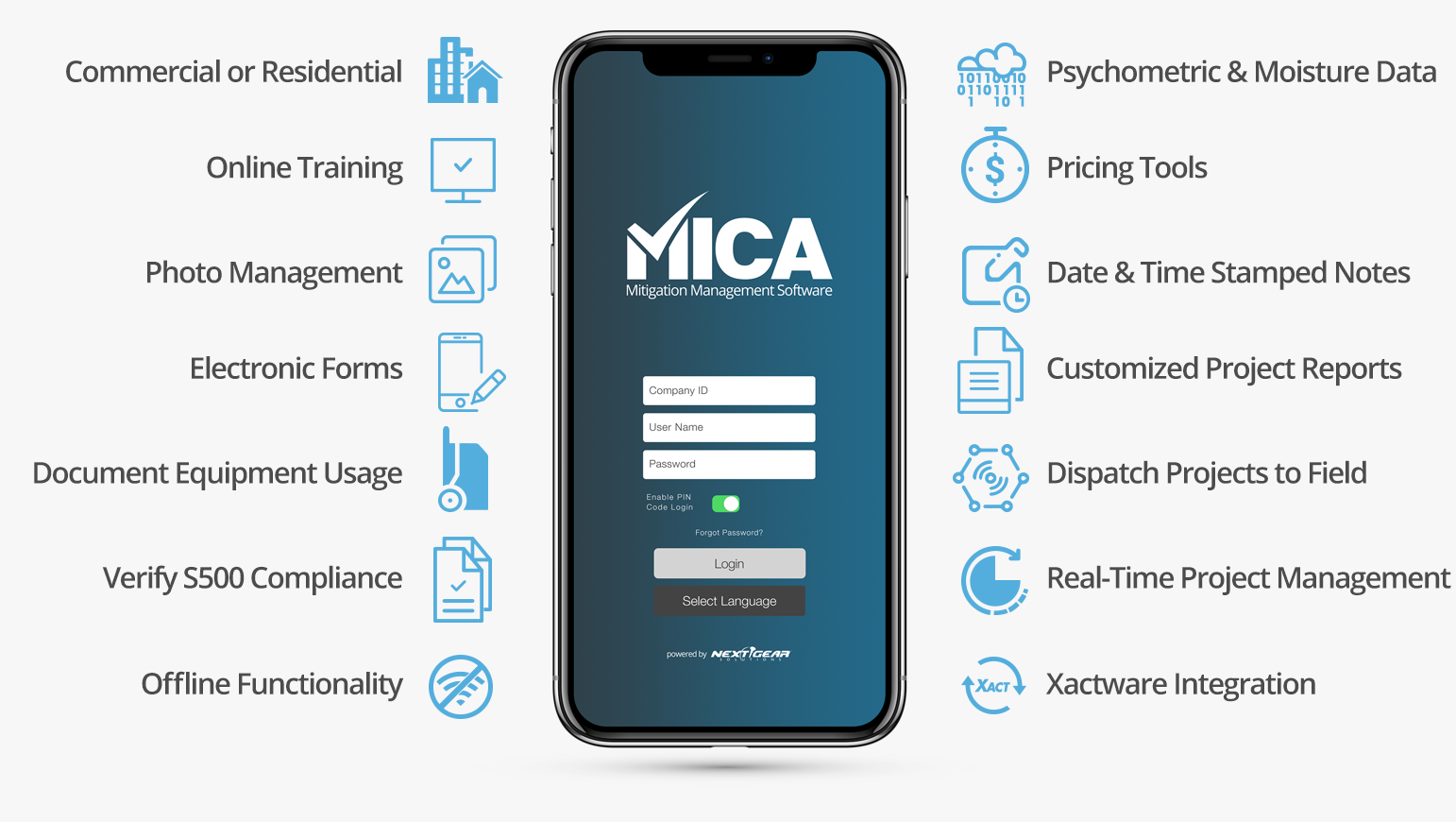 MICA mobile features